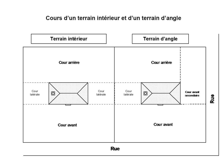 Image_cour_avant_arriere_avant_secondaire.jpg (133 KB)
